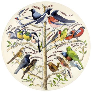 "Garden Birds 8½"" Plate"